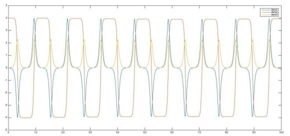 intermediate_axis