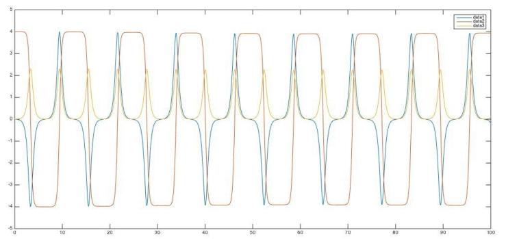 Intermediate Axis Theorem Hasan Unlu